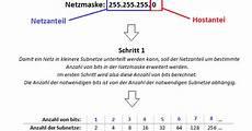 ipv4 subnetting berechnen schritt f 252 r schritt anleitung