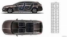 Peugeot 508 Dimensions 2015 Peugeot 508 Sw Dimensions Hd Wallpaper 61