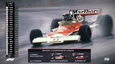 Formel 1 Japan - if the 1976 f1 japanese grand prix had modern graphics