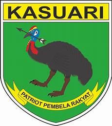Komando Daerah Militer Xviii Kasuari Bahasa