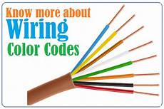 wiring color codes usa uk europe canada codes when to apply