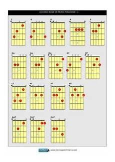 accordi chitarra lettere lezioni di chitarra accordi in prima posizione tecnica