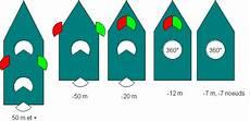 feu de navigation bateau feu de navigation bateau reglementation