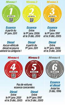Types Environmental Badge