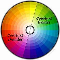 couleur chaude froide arts plastiques m petrone les couleurs bases
