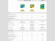 compare quickbooks desktop versions 2019