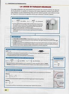 elettromagnetismo dispense esercizi vari biennio liceo e tecnico
