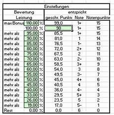 notenrechner punkte b 252 rozubeh 246 r