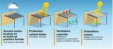 fabriquer une pergola bioclimatique ges habitat pergolas bioclimatiques marmande tonneins