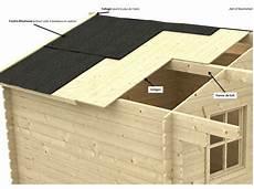 revetement toiture abris de jardin chalet de jardin lugano 12 45 mm direct abris
