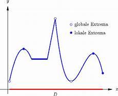 mathematik lexikon extremwert