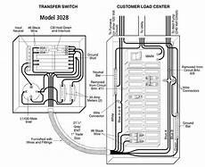 reliance generator transfer switch wiring diagram reliance generator transfer switch wiring diagram gallery