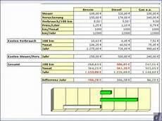 Benzin Diesel Vergleich Kostenlos Downloaden