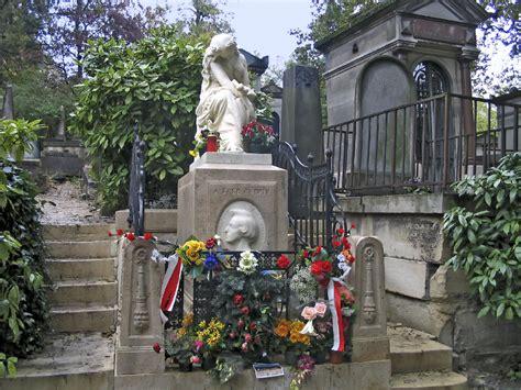 Jim Morrison Grave Map