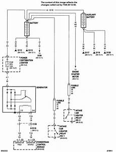 2002 dodge up trailer wiring diagram 2002 dodge ram 1500 wiring diagram wiring diagram database
