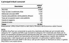 imposta di soggiorno roma local tax renzi spinge la tassa unica diritto