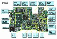 Laptop Notebook Motherboard Circuit Diagram Laptop