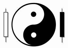 Malvorlagen Yin Yang Lengkap Traders Cornercandlestick Atau Lilin Dalam Pasaran Saham