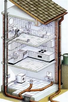 abwasserleitung verlegen außen abwasserleitungen aus kunststoff installieren