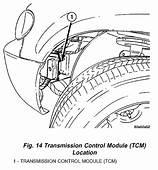 2002 Chrysler Sebring Transmission Control Module Location