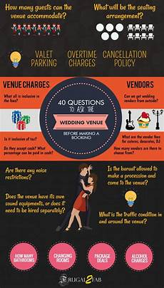 Story Questions To Ask Your Wedding Venue Before Booking 40 questions to ask your wedding venue before a