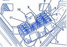 2008 harley davidson road king wiring diagram harley road king 2008 engine fuse box block circuit breaker diagram 187 carfusebox
