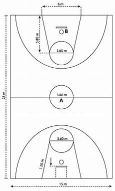 Gambar Dan Ukuran Lapangan Bola Basket Beserta