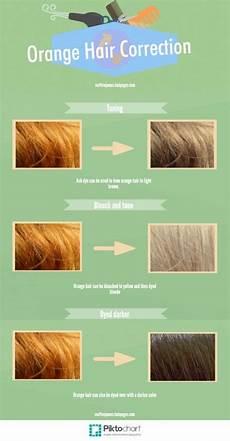blonde hair color ash light brown over orange how to fix orange hair cases light browns and to remove