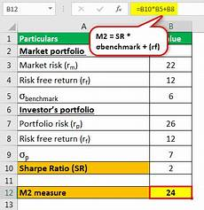 m2 measure definition formula exles to calculate m