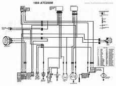 honda fourtrax 300 carburetor diagram car interior design