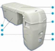 groupe filtrant pour piscine groupe filtration filtrinov mx 18 distripool