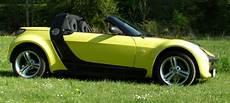 smart roadster wikiwand