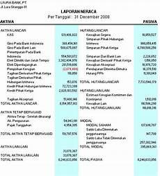 laporan keuangan dan unsur unsurnya gudang artikel