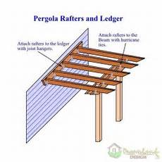 plans for pergola attached to house how to build a pergola attached to the house instructions