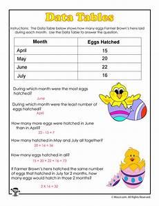 simple data tables easter math worksheet answer key woo jr kids activities