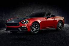2020 fiat spider 2020 fiat 124 spider abarth review trims specs and price