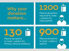 plasma donation medication restrictions
