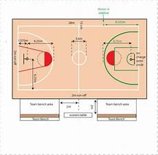 Gambar Ukuran Lapangan Basket Bola Basket Pengukur Produk