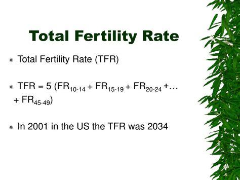 Total Fertility Rate Formula