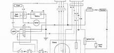 scorpion rt 150cc wiring diagram wiring diagram