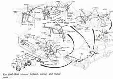 Free Auto Wiring Diagram 1966 1968 Mustang Fogl Wiring