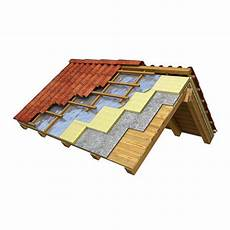 Insulated Roof Exploded View 3d Model Obj 3ds Fbx Blend