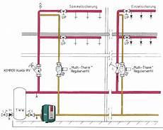 zirkulationspumpe warmwasser einfamilienhaus zu jeder zeit warmes wasser