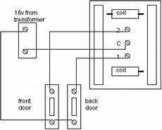 wiring free system wired figure