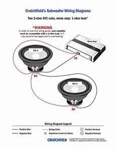 Rockford Sub Wiring Diagram Wiring Diagram Fretboard