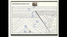 earth science relative dating worksheet 13274 history of earth notes part1 relative dating earth science