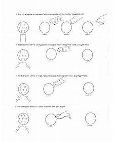 review of static electricity and electrostatics