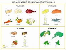 Les Vitamines Liposolubles Les Architectes Du Corps