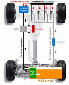 Circuit De Carburant Injection Sch 233 Ma Du Circuit