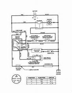Craftsman Mower Electrical Diagram Re Cub Cadet